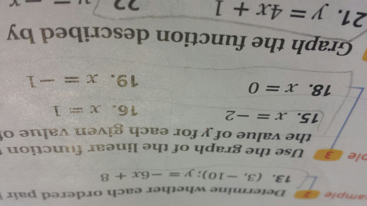 What is the value of x=-3